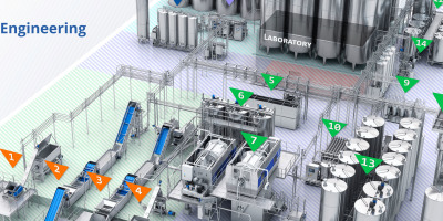 Complete technological lines for the production of NFC juices, juice concentrates and fruit purees